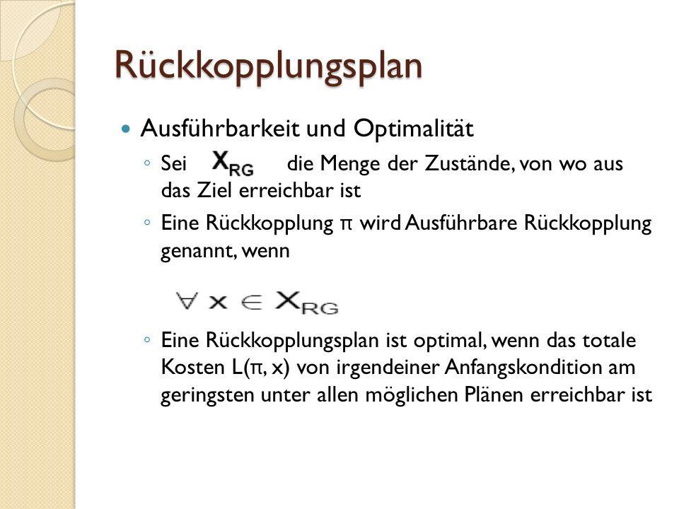 Rückkopplungsplan Ausführbarkeit und Optimalität Sei die Menge der Zustände, von wo aus das Ziel erreichbar ist Eine Rückkopplung π wird Ausführbare R