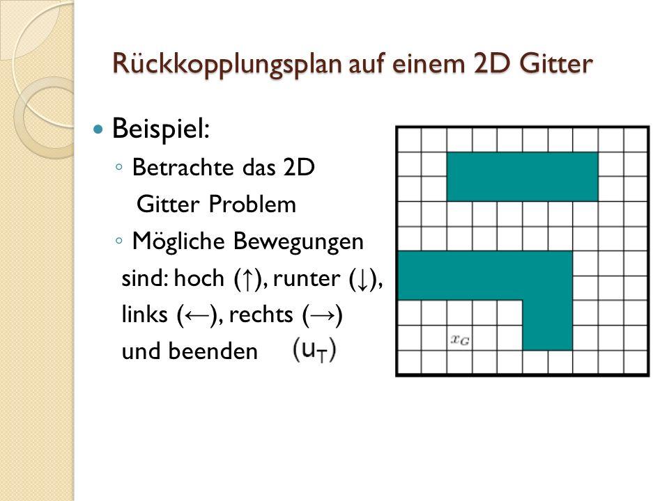 Rückkopplungsplan auf einem 2D Gitter Beispiel: Betrachte das 2D Gitter Problem Mögliche Bewegungen sind: hoch ( ), runter ( ), links ( ), rechts ( )