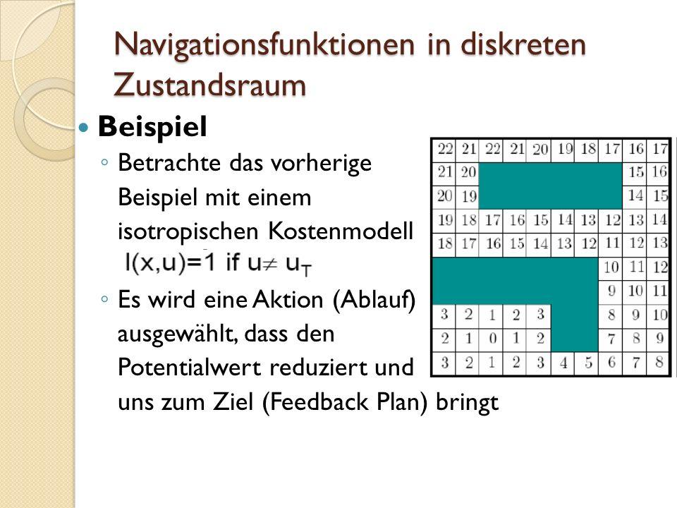 Navigationsfunktionen in diskreten Zustandsraum Beispiel Betrachte das vorherige Beispiel mit einem isotropischen Kostenmodell Es wird eine Aktion (Ab