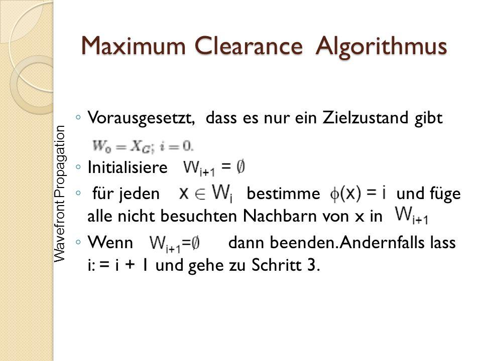 Maximum Clearance Algorithmus Vorausgesetzt, dass es nur ein Zielzustand gibt Initialisiere für jedenbestimme und füge alle nicht besuchten Nachbarn v