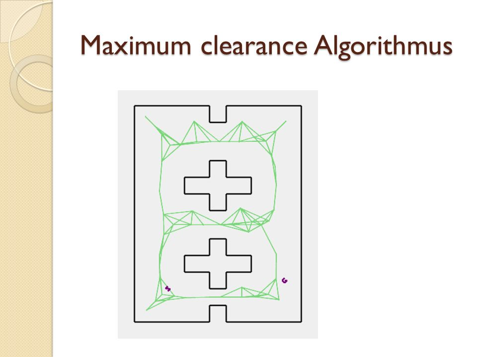 Maximum clearance Algorithmus