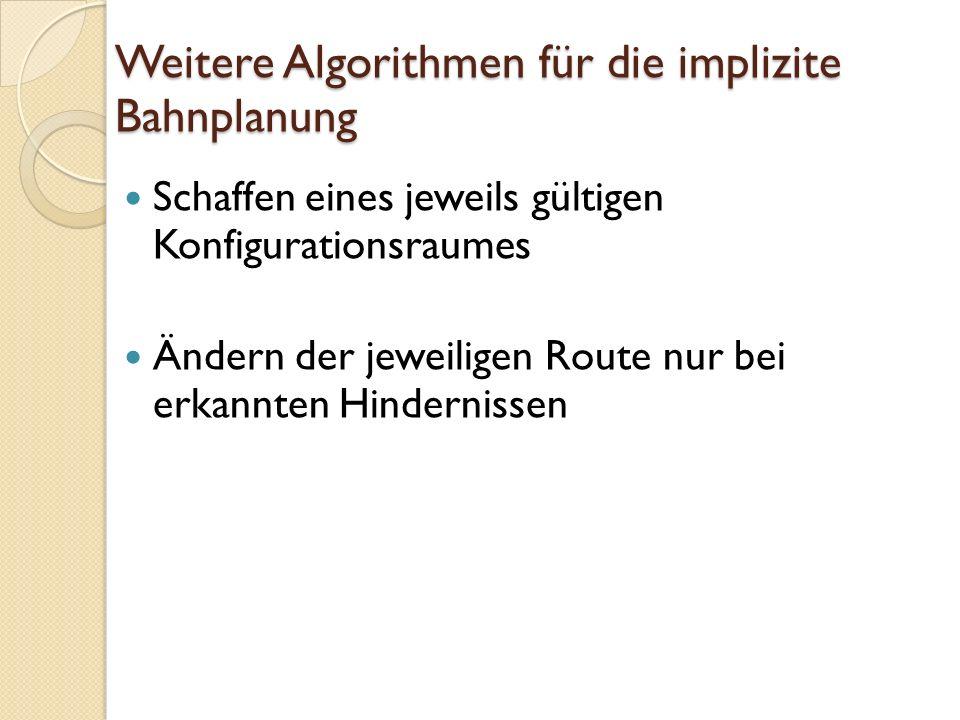 Weitere Algorithmen für die implizite Bahnplanung Schaffen eines jeweils gültigen Konfigurationsraumes Ändern der jeweiligen Route nur bei erkannten H