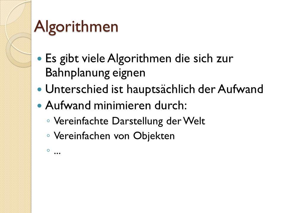 Algorithmen Es gibt viele Algorithmen die sich zur Bahnplanung eignen Unterschied ist hauptsächlich der Aufwand Aufwand minimieren durch: Vereinfachte