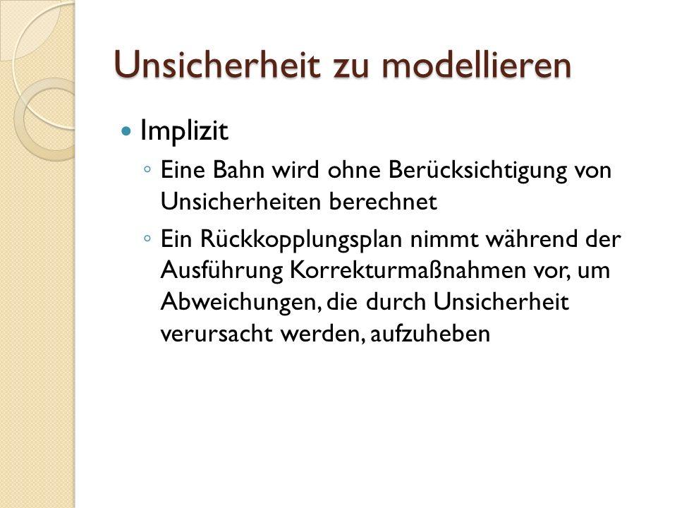 Unsicherheit zu modellieren Implizit Eine Bahn wird ohne Berücksichtigung von Unsicherheiten berechnet Ein Rückkopplungsplan nimmt während der Ausführ