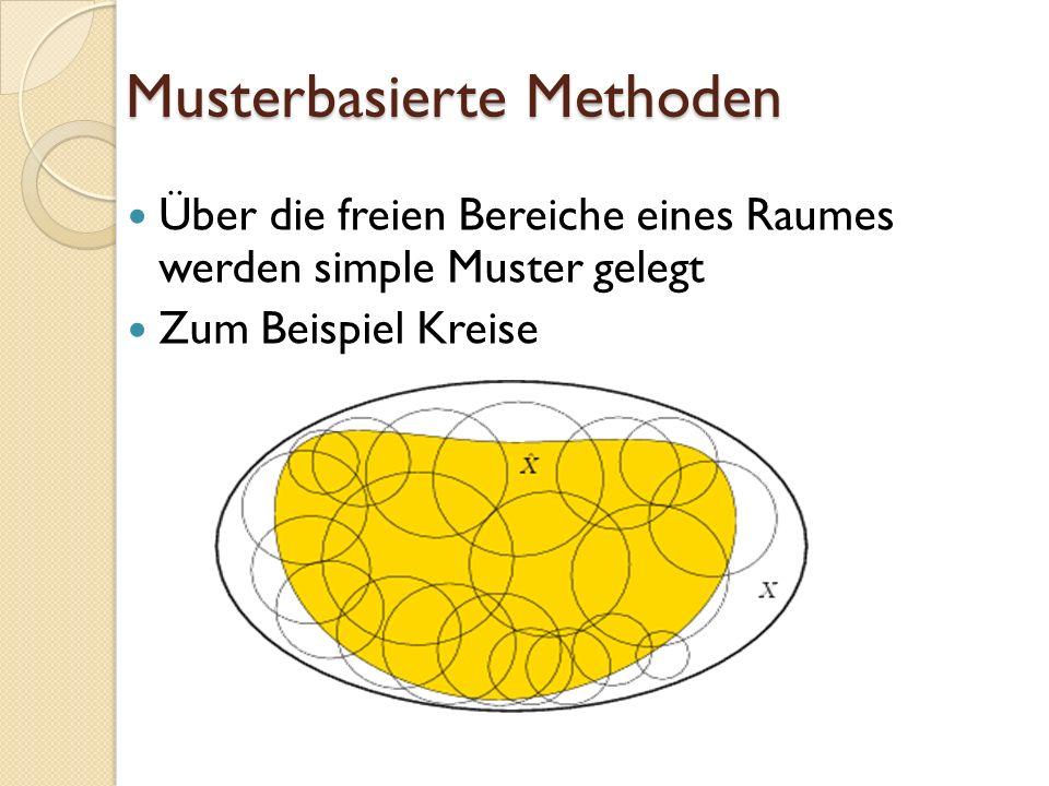 Musterbasierte Methoden Über die freien Bereiche eines Raumes werden simple Muster gelegt Zum Beispiel Kreise