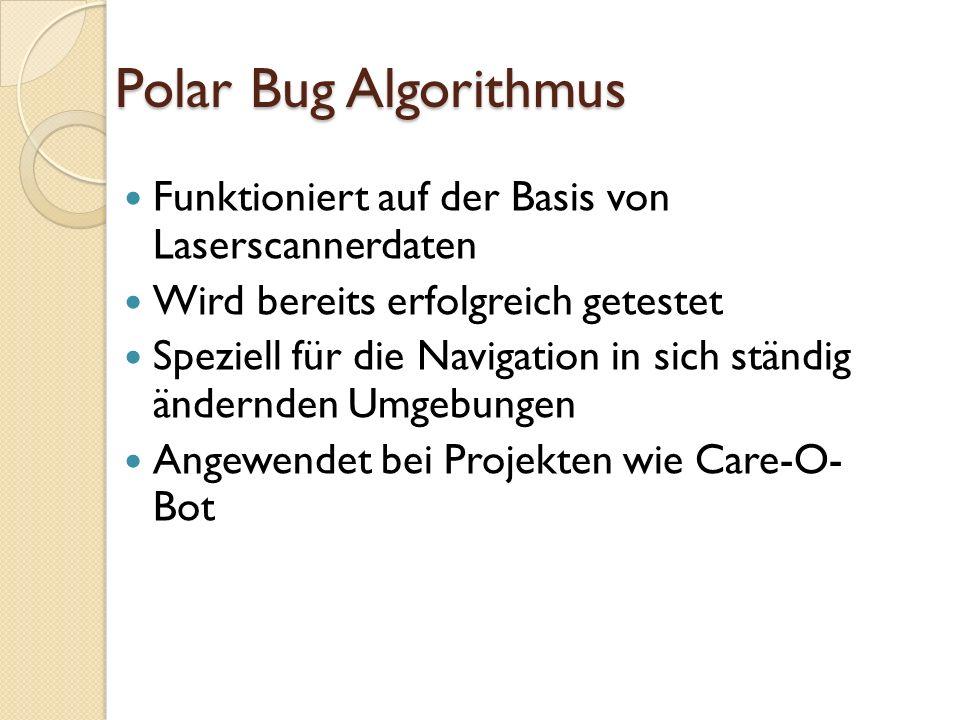 Polar Bug Algorithmus Funktioniert auf der Basis von Laserscannerdaten Wird bereits erfolgreich getestet Speziell für die Navigation in sich ständig ä