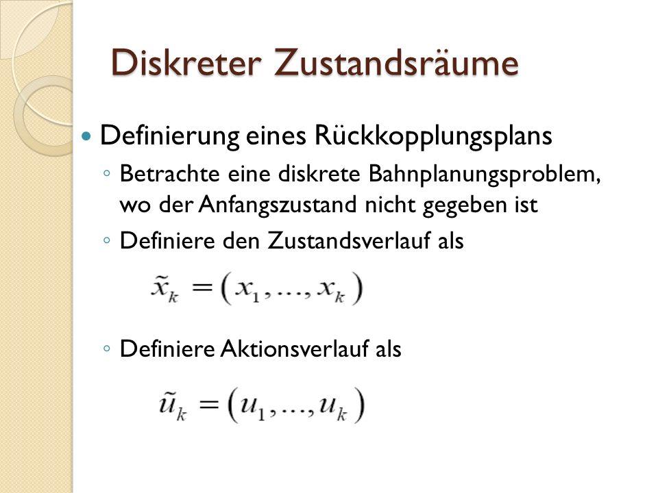 Diskreter Zustandsräume Definierung eines Rückkopplungsplans Betrachte eine diskrete Bahnplanungsproblem, wo der Anfangszustand nicht gegeben ist Defi