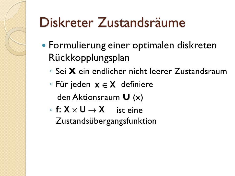 Diskreter Zustandsräume Formulierung einer optimalen diskreten Rückkopplungsplan Sei X ein endlicher nicht leerer Zustandsraum Für jeden definiere den