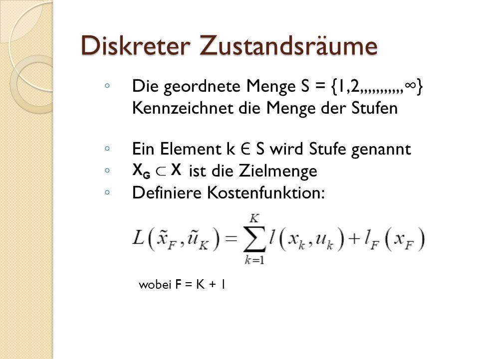 Diskreter Zustandsräume Die geordnete Menge S = {1,2,,,,,,,,,,,} Kennzeichnet die Menge der Stufen Ein Element k Є S wird Stufe genannt ist die Zielme