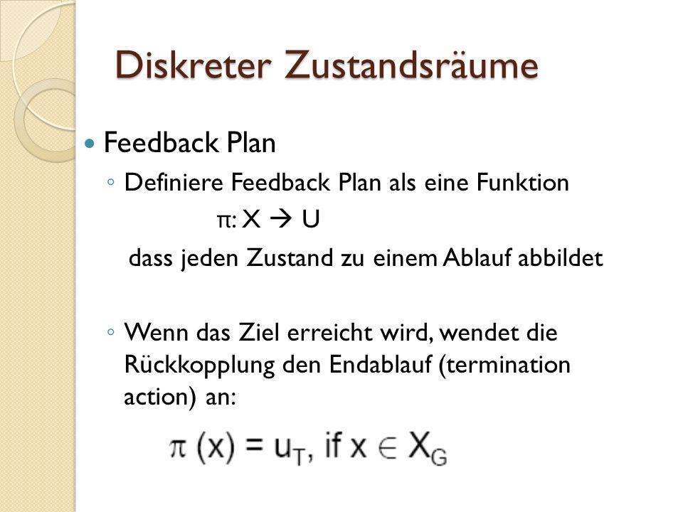 Diskreter Zustandsräume Feedback Plan Definiere Feedback Plan als eine Funktion π : X U dass jeden Zustand zu einem Ablauf abbildet Wenn das Ziel erre