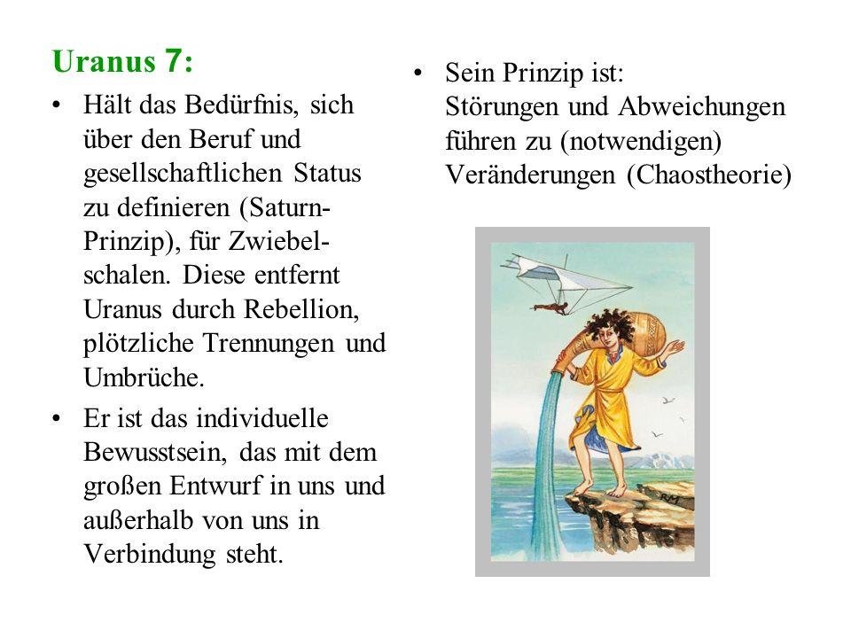 Uranus 7 : Hält das Bedürfnis, sich über den Beruf und gesellschaftlichen Status zu definieren (Saturn- Prinzip), für Zwiebel- schalen.