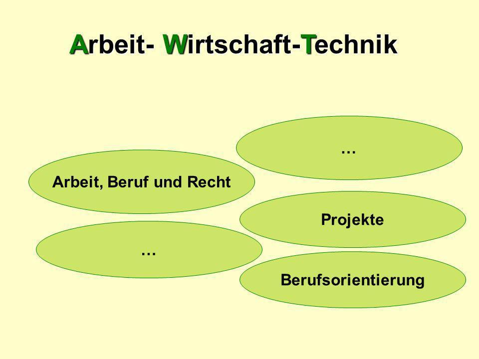 Arbeit, Beruf und Recht … Arbeit- Wirtschaft-Technik … Projekte Berufsorientierung