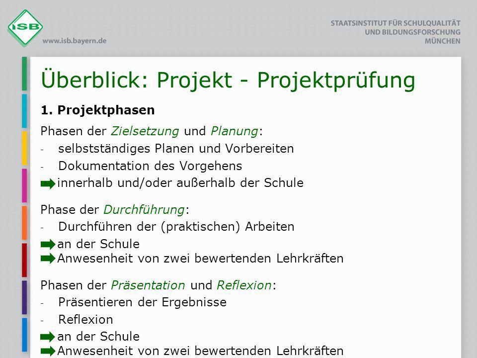 Überblick: Projekt - Projektprüfung 1. Projektphasen Phasen der Zielsetzung und Planung: - selbstständiges Planen und Vorbereiten - Dokumentation des