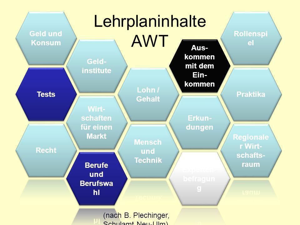 Lehrplaninhalte AWT (nach B. Plechinger, Schulamt Neu-Ulm)