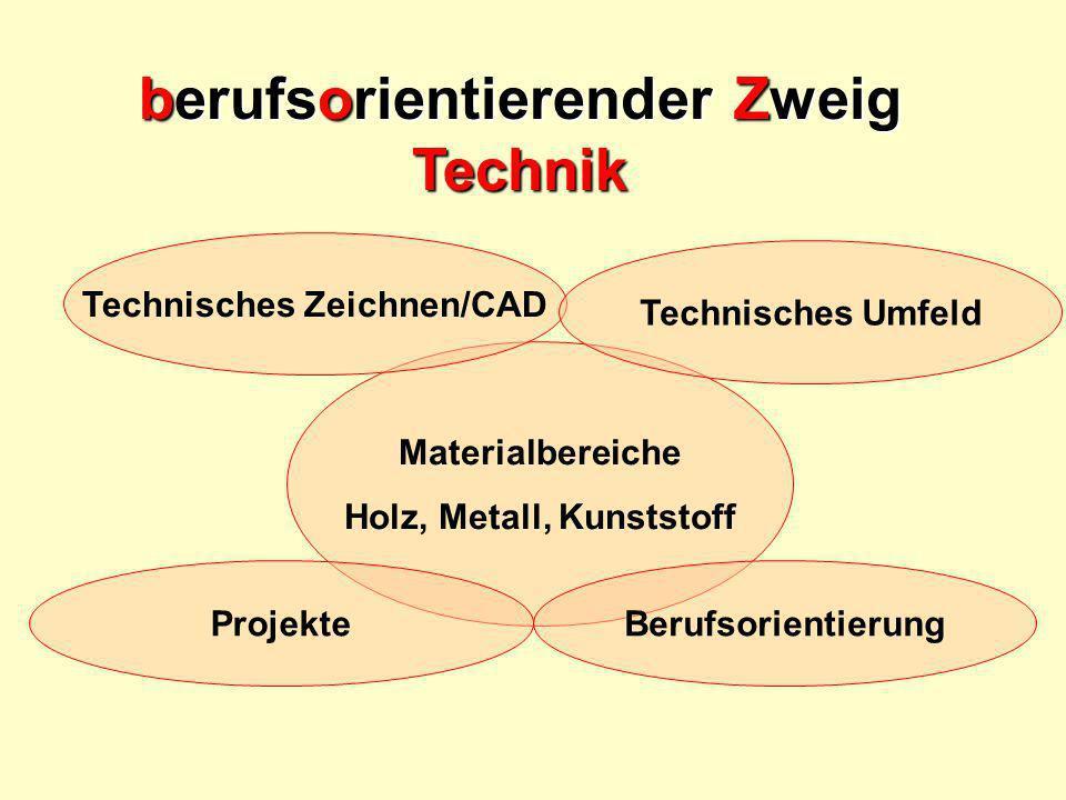 Materialbereiche Holz, Metall, Kunststoff Technisches Zeichnen/CAD Projekte berufsorientierender Zweig Technik Technisches Umfeld Berufsorientierung