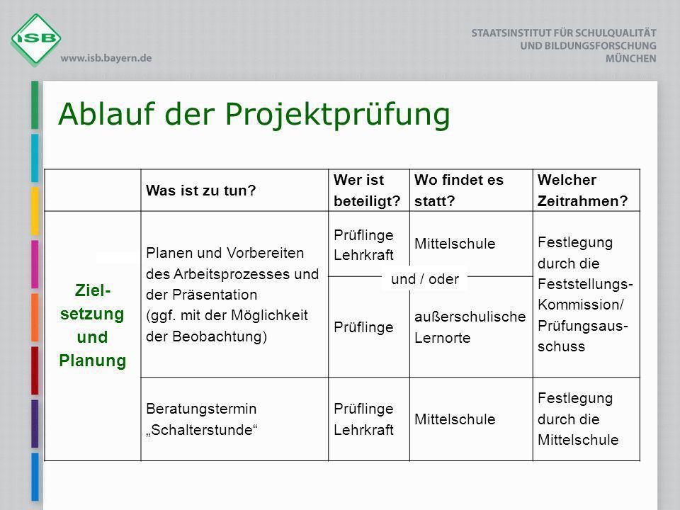 Ablauf der Projektprüfung Was ist zu tun? Wer ist beteiligt? Wo findet es statt? Welcher Zeitrahmen? Ziel- setzung und Planung Planen und Vorbereiten