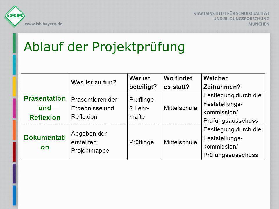 Ablauf der Projektprüfung Was ist zu tun? Wer ist beteiligt? Wo findet es statt? Welcher Zeitrahmen? Präsentation und Reflexion Präsentieren der Ergeb