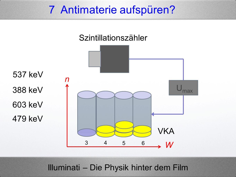 Illuminati – Die Physik hinter dem Film 7 Antimaterie aufspüren? Szintillationszähler 537 keV 34 5 6 479 keV 388 keV 603 keV VKA n W U max