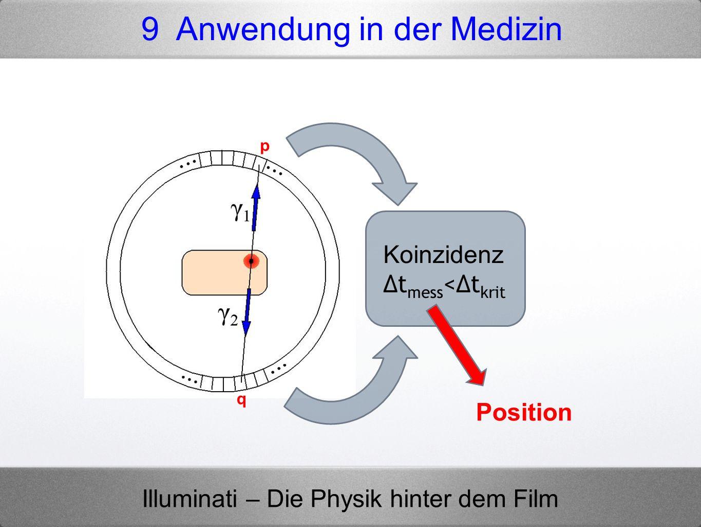 Illuminati – Die Physik hinter dem Film 9 Anwendung in der Medizin Koinzidenz t mess <t krit Position p q