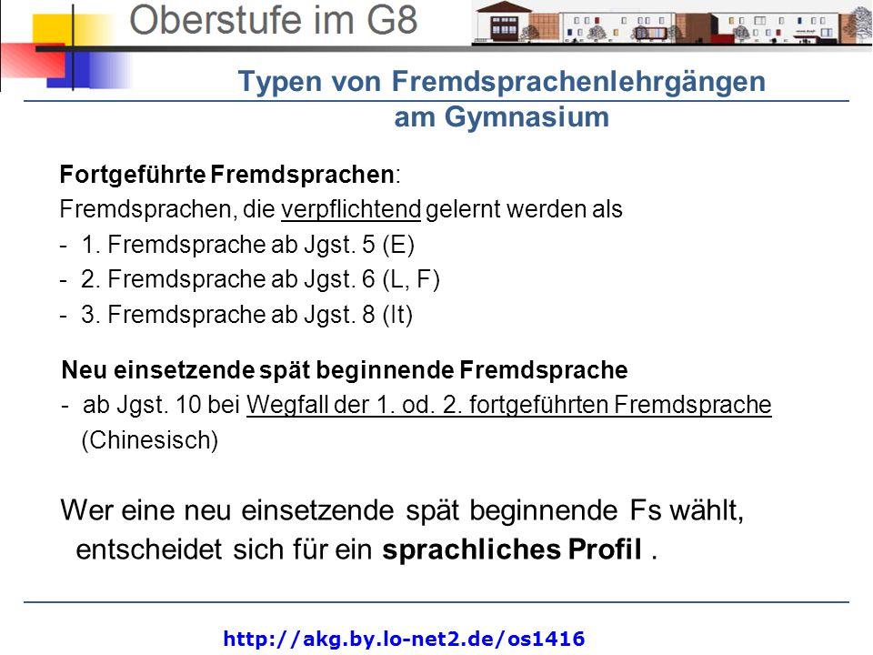 http://akg.by.lo-net2.de/os1416 Typen von Fremdsprachenlehrgängen am Gymnasium Fortgeführte Fremdsprachen: Fremdsprachen, die verpflichtend gelernt we