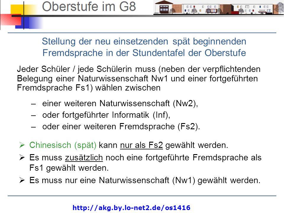 http://akg.by.lo-net2.de/os1416 Stellung der neu einsetzenden spät beginnenden Fremdsprache in der Stundentafel der Oberstufe Jeder Schüler / jede Sch
