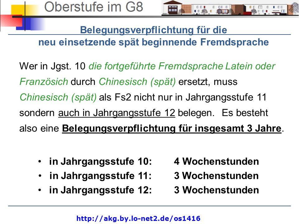 http://akg.by.lo-net2.de/os1416 Belegungsverpflichtung für die neu einsetzende spät beginnende Fremdsprache Wer in Jgst. 10 die fortgeführte Fremdspra