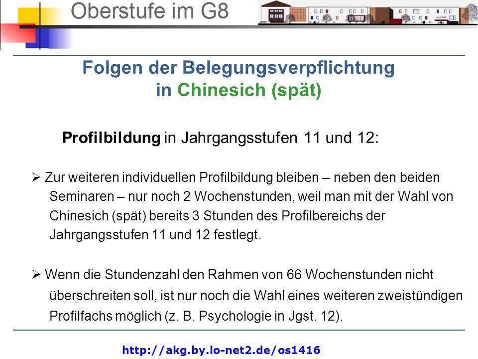 http://akg.by.lo-net2.de/os1416 Folgen der Belegungsverpflichtung in Chinesich (spät) Profilbildung in Jahrgangsstufen 11 und 12: Zur weiteren individ