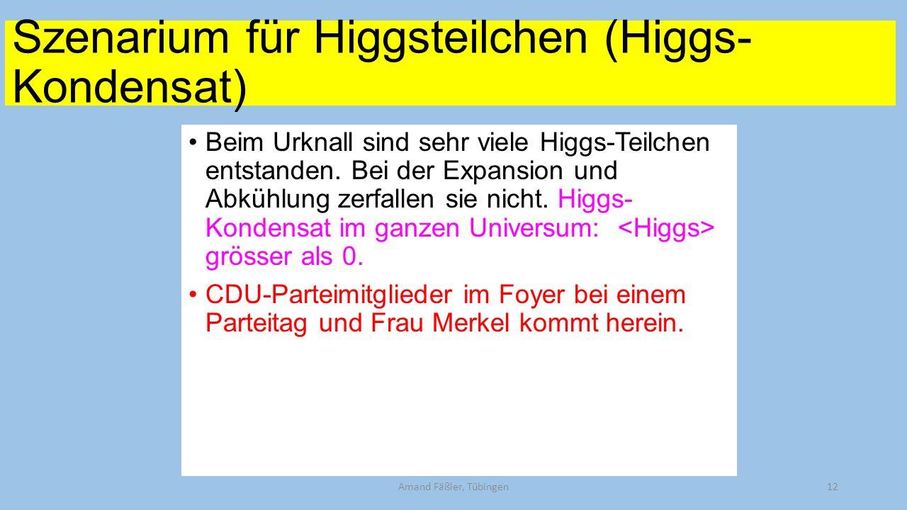 Szenarium für Higgsteilchen (Higgs- Kondensat) Beim Urknall sind sehr viele Higgs-Teilchen entstanden. Bei der Expansion und Abkühlung zerfallen sie n