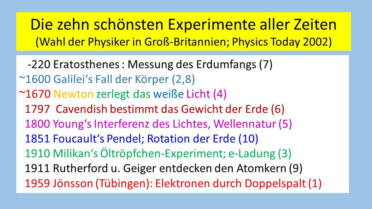 Die zehn schönsten Experimente aller Zeiten (Wahl der Physiker in Groß-Britannien; Physics Today 2002) -220 Eratosthenes : Messung des Erdumfangs (7)