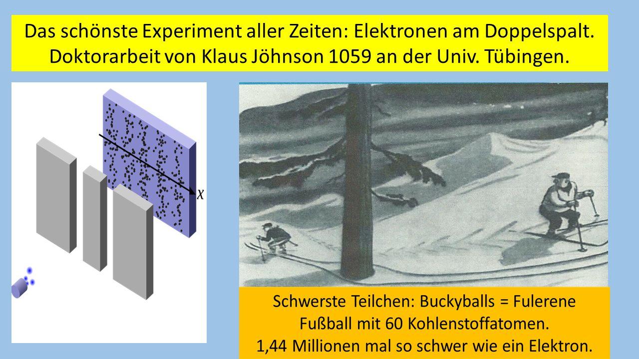 Das schönste Experiment aller Zeiten: Elektronen am Doppelspalt. Doktorarbeit von Klaus Jöhnson 1059 an der Univ. Tübingen.