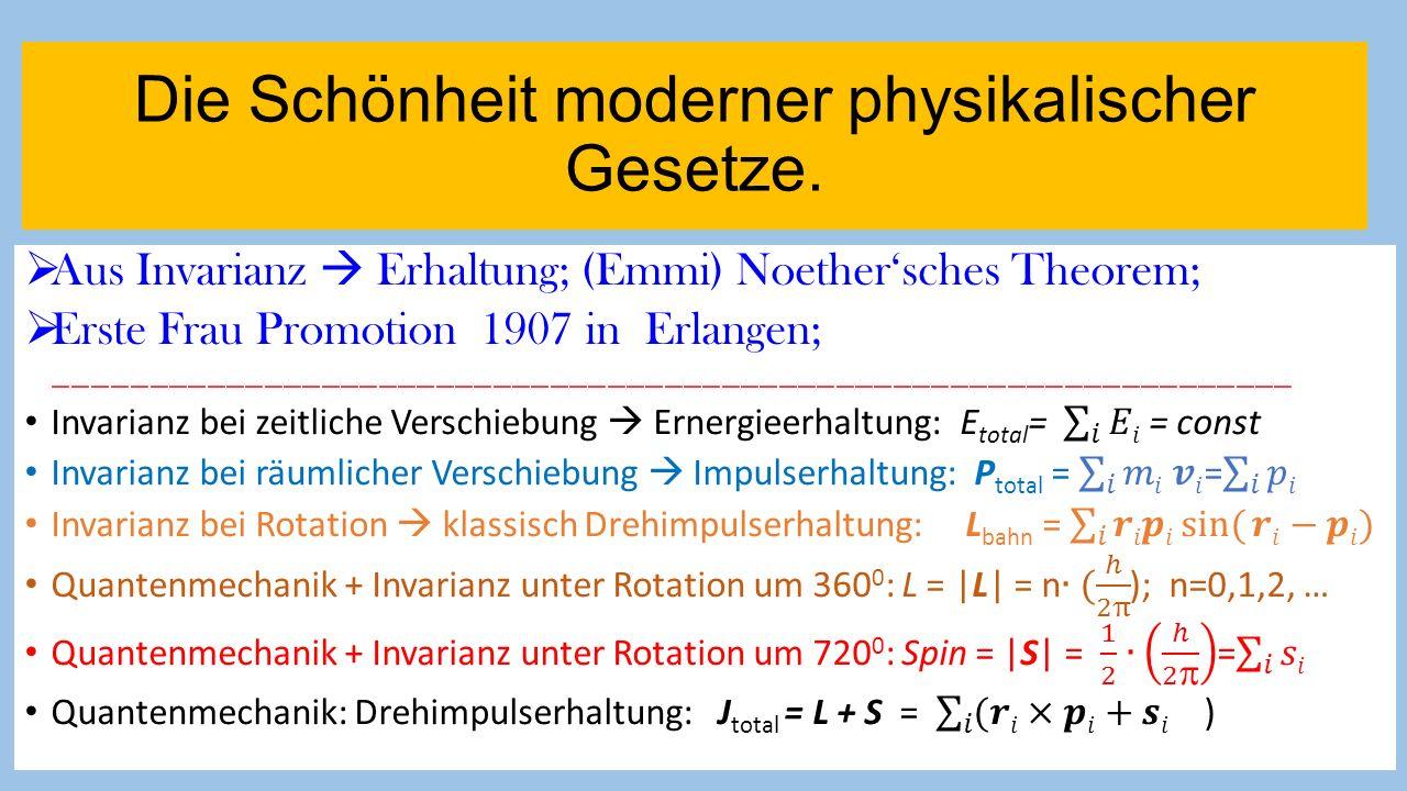 Die Schönheit moderner physikalischer Gesetze.