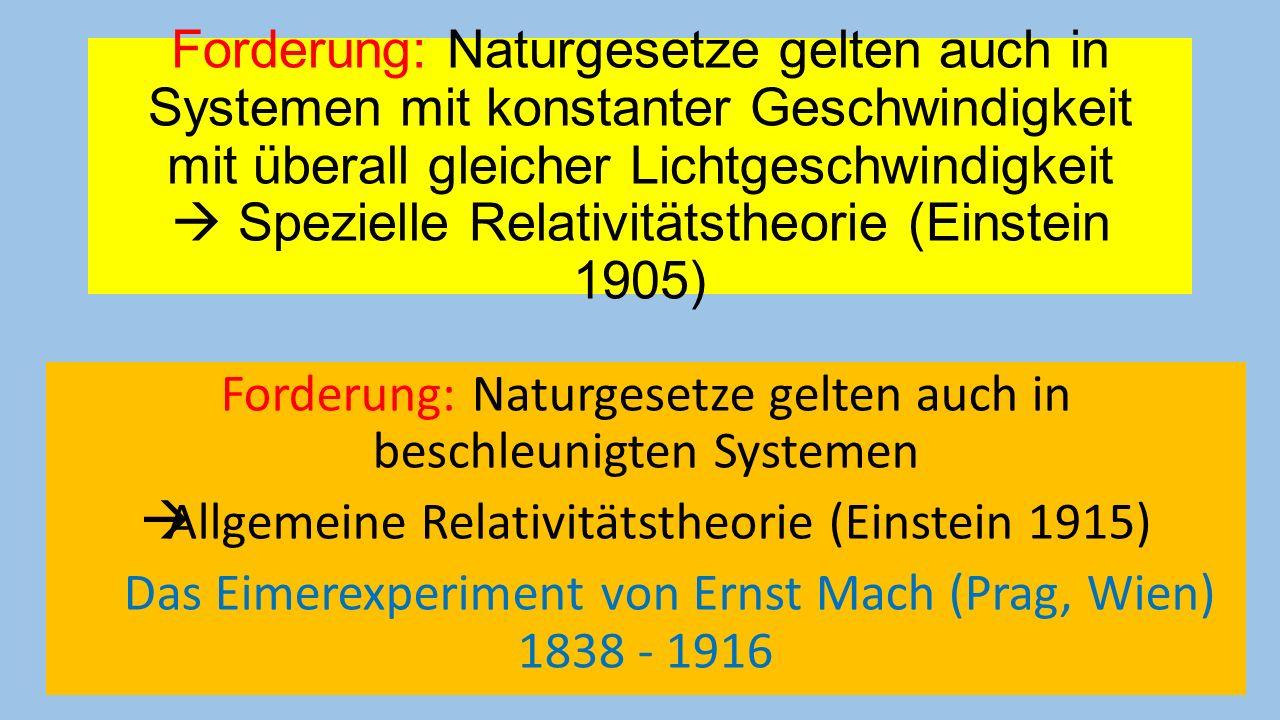 Forderung: Naturgesetze gelten auch in Systemen mit konstanter Geschwindigkeit mit überall gleicher Lichtgeschwindigkeit Spezielle Relativitätstheorie