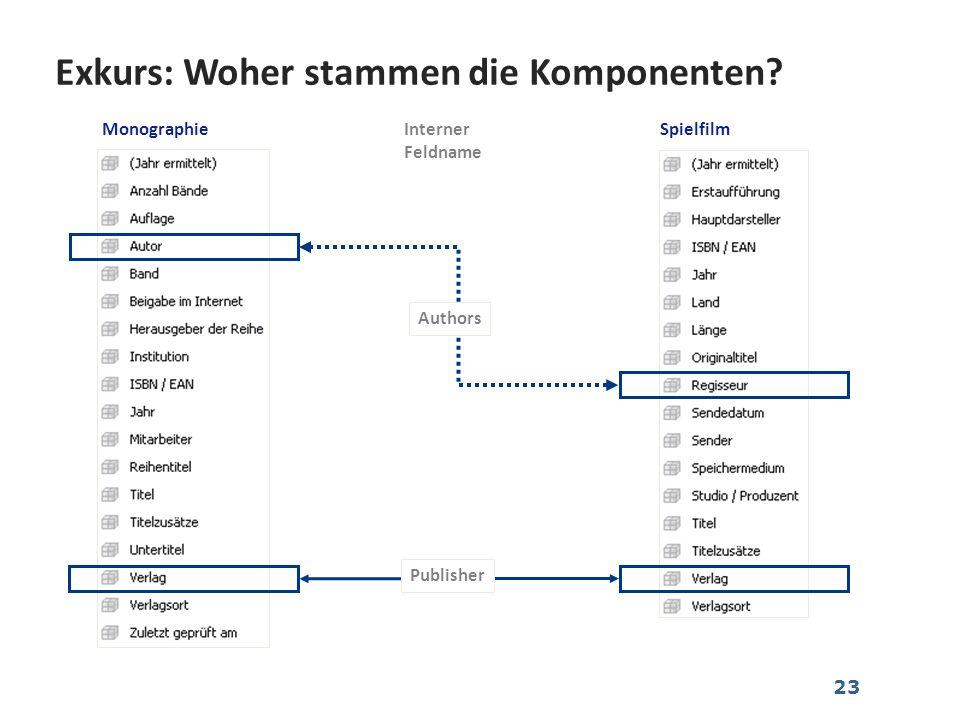Exkurs: Woher stammen die Komponenten? MonographieSpielfilm Authors Publisher Interner Feldname 23
