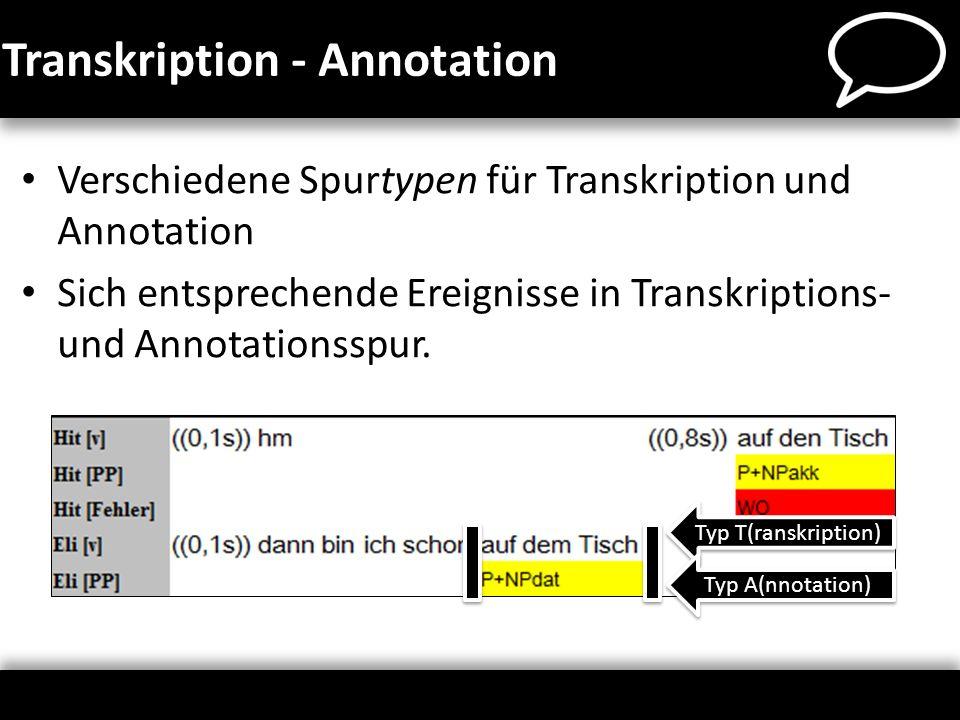 Annotationsspuren Eine Annotationsspur gehört immer zur Transkriptionsspur eines bestimmten Sprechers Die Spurkategorien entsprechen der enthaltenen Informationen