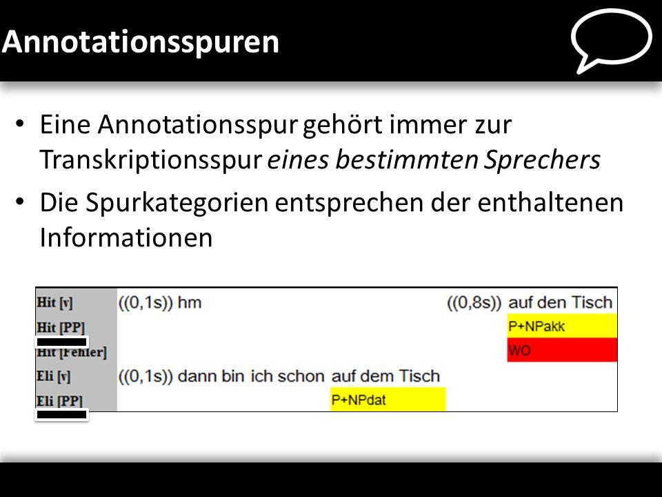 Annotationsspuren Eine Annotationsspur gehört immer zur Transkriptionsspur eines bestimmten Sprechers Die Spurkategorien entsprechen der enthaltenen I