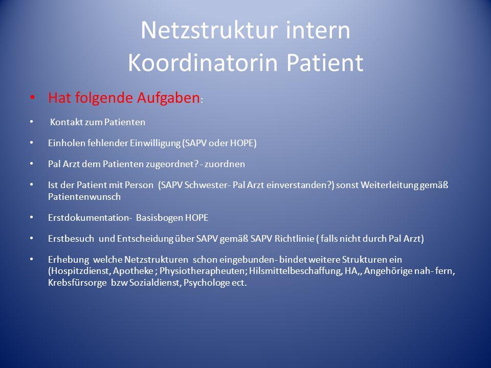 Netzstruktur intern Koordinatorin Patient Hat folgende Aufgaben : Kontakt zum Patienten Einholen fehlender Einwilligung (SAPV oder HOPE) Pal Arzt dem