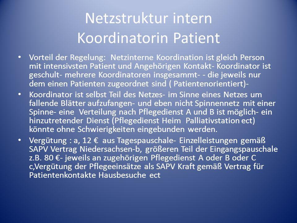 Netzstruktur intern Koordinatorin Patient Vorteil der Regelung: Netzinterne Koordination ist gleich Person mit intensivsten Patient und Angehörigen Ko