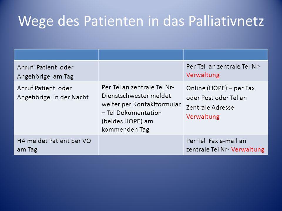 Wege des Patienten in das Palliativnetz Anruf Patient oder Angehörige am Tag Per Tel an zentrale Tel Nr- Verwaltung Anruf Patient oder Angehörige in d