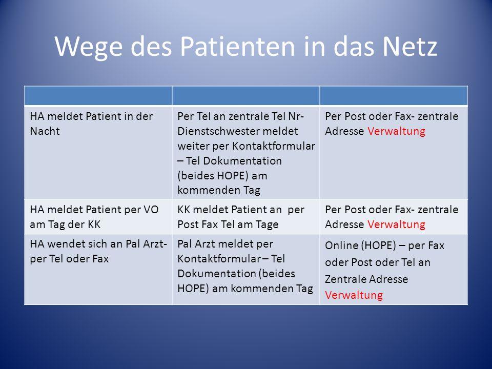 Wege des Patienten in das Netz HA meldet Patient in der Nacht Per Tel an zentrale Tel Nr- Dienstschwester meldet weiter per Kontaktformular – Tel Doku