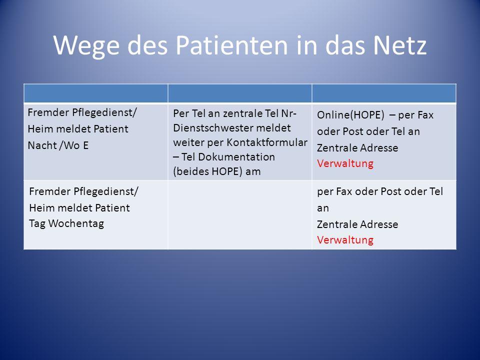 Wege des Patienten in das Netz Fremder Pflegedienst/ Heim meldet Patient Nacht /Wo E Per Tel an zentrale Tel Nr- Dienstschwester meldet weiter per Kon