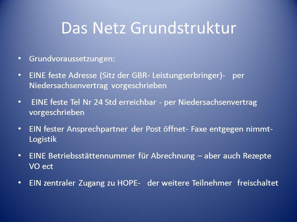 Das Netz Grundstruktur Grundvoraussetzungen: EINE feste Adresse (Sitz der GBR- Leistungserbringer)- per Niedersachsenvertrag vorgeschrieben EINE feste