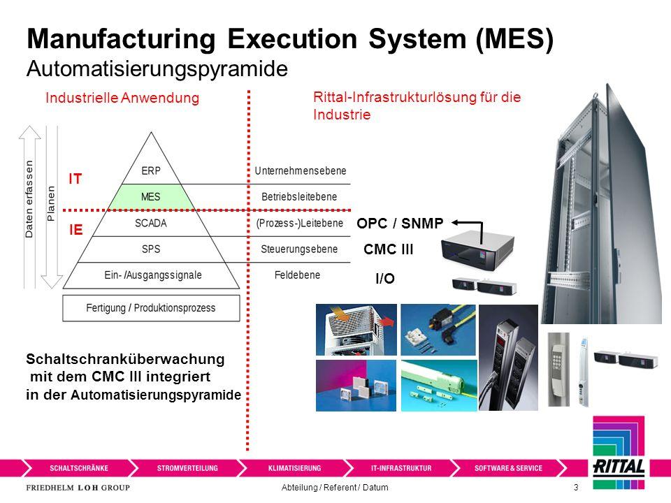 Abteilung / Referent / Datum 4 Industrie-CMC III Ziel der Messdatenerfassung Um in der industriellen Anwendung effiziente Einsparung erreichen zu können, müssen zunächst die Messdaten erfasst werden.