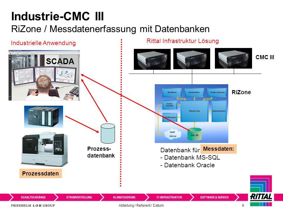 Abteilung / Referent / Datum 10 Industrie-CMC III Lösung gestern / heute -> 32 digitale Ein- / 16 Ausgänge 1 I/OI/O I/OI/O I/OI/O 1 I/OI/O I/OI/O I/OI/O CMC III CMC II 1 I/OI/O I/OI/O I/OI/O 1 I/OI/O I/OI/O I/OI/O digitale Eingänge bis zu 16 x 8 = 128 Relais-Ausgänge bis zu 16 x 4 = 64