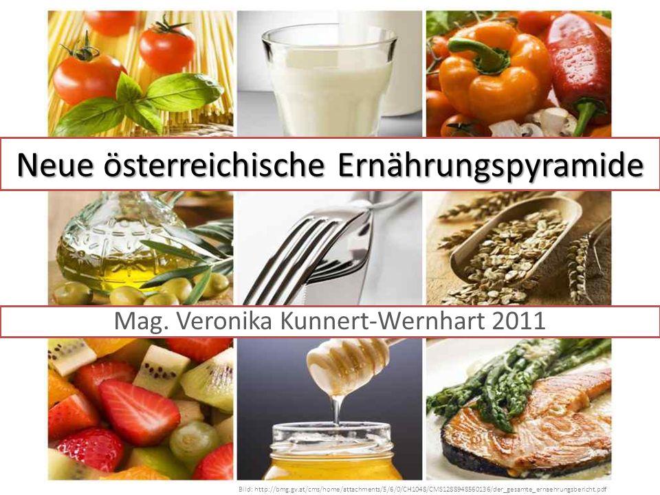 Getreide und Kartoffeln 4 mal täglich Brot, GetreideNudeln Reis 4 Portionen Brot, Getreide, Nudeln, Reis oder Kartoffel 5 Portionen für Kinder & Sportler Bild-& Textquelle im Dokument: http://www.bmg.gv.at/cms/site/attachments/9/6/2/CH0773/CMS1267705195912/druck_ernaehrungspyramide.pdf 1 Portion = 1 Handfläche