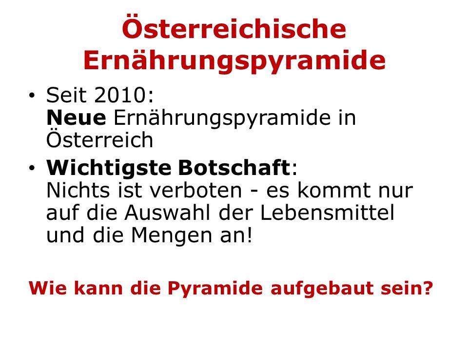 Österreichische Ernährungspyramide Seit 2010: Neue Ernährungspyramide in Österreich Wichtigste Botschaft: Nichts ist verboten - es kommt nur auf die A