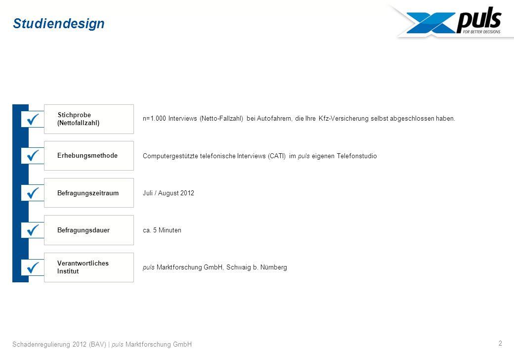2 Schadenregulierung 2012 (BAV) | puls Marktforschung GmbH Studiendesign n=1.000 Interviews (Netto-Fallzahl) bei Autofahrern, die Ihre Kfz-Versicherung selbst abgeschlossen haben.