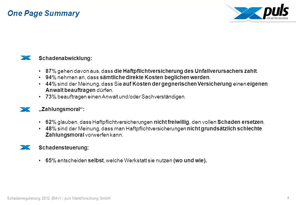 4 Schadenregulierung 2012 (BAV) | puls Marktforschung GmbH Schadenabwicklung: 87% gehen davon aus, dass die Haftpflichtversicherung des Unfallverursachers zahlt.
