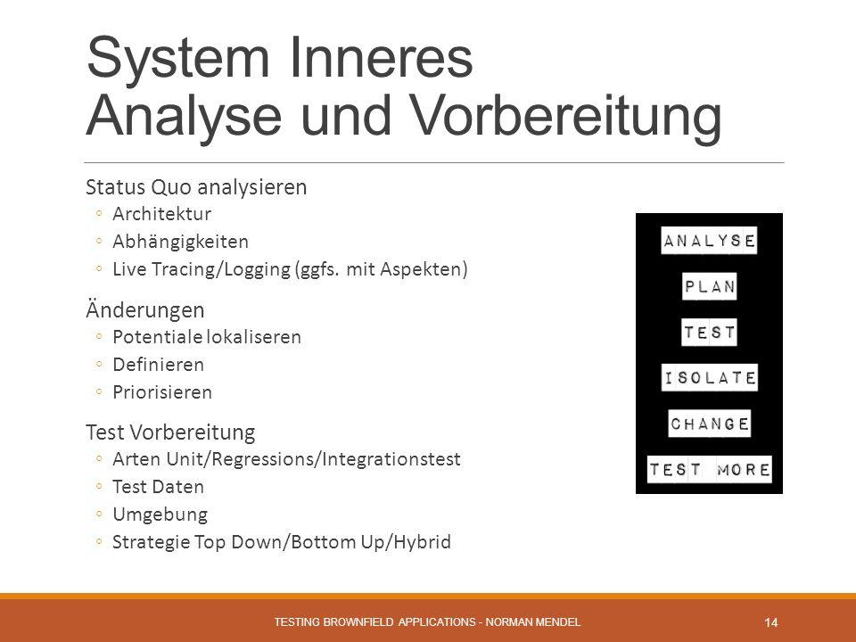 System Inneres Analyse und Vorbereitung Status Quo analysieren Architektur Abhängigkeiten Live Tracing/Logging (ggfs.