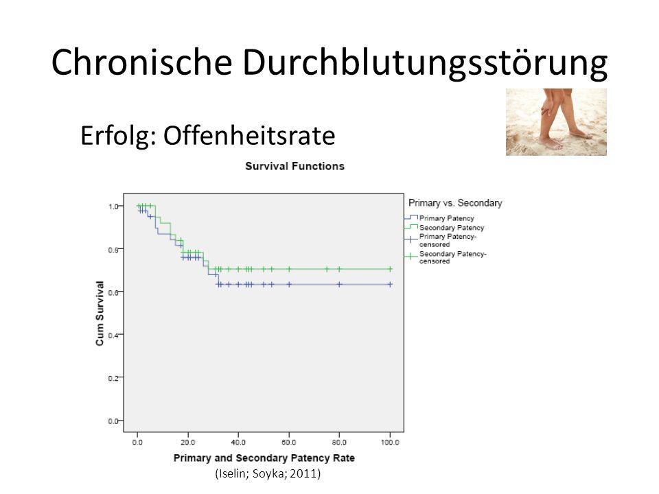 Chronische Durchblutungsstörung Erfolg: Offenheitsrate (Iselin; Soyka; 2011)