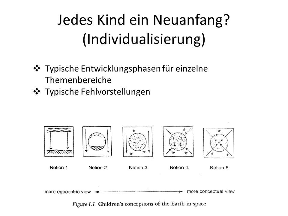 Jedes Kind ein Neuanfang? (Individualisierung) Typische Entwicklungsphasen für einzelne Themenbereiche Typische Fehlvorstellungen